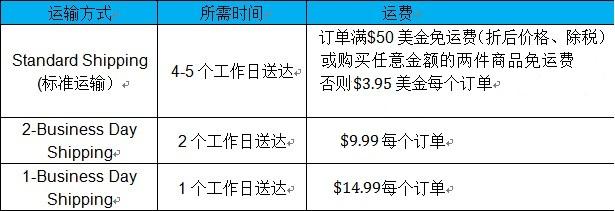 美国6pm官网最新海淘攻略 详细图文海淘教程